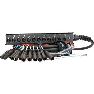 Cablu Multicore Klotz StraightLink SLW102XE10 10m
