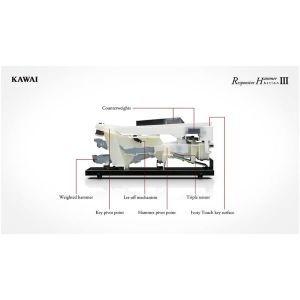 Pian Digital Kawai CN 39 R